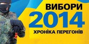 Росія звертається до ООН та ради Європи з пропозицією щодо перенесення президентських виборів