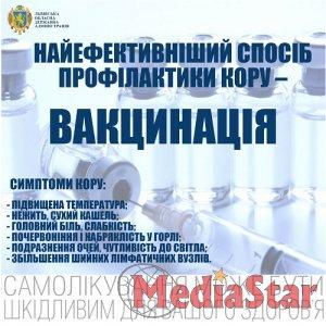 «Єдиними методом профілактики кору та його наслідків для здоров'я є вакцинація», - Ірина Микичак