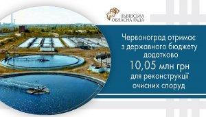 Червоноград отримає з держбюджету додатково понад 10 млн грн