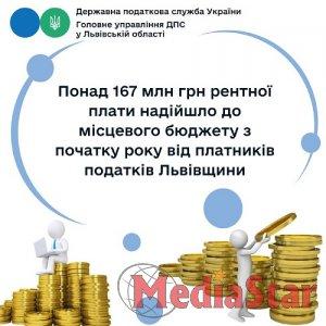 Понад 167  млн  грн  рентної плати надійшло до місцевого бюджету з початку року від платників податків Львівщини